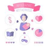 Infographic van moederschap Vector illustratie Royalty-vrije Stock Fotografie