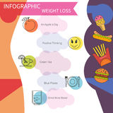 Infographic vector lose weight Stock Images