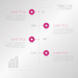 Infographic vector timeline template with circle icons. Infographic vector timeline template with pink circle icons illustration white Stock Photography