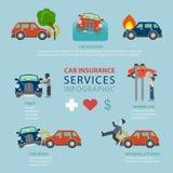 Infographic vektor för tjänste- lägenhet för bilförsäkring: olyckskrasch vektor illustrationer