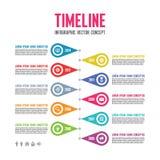 Infographic-Vektor-Konzept in der flachen Design-Art - Zeitachse-Schablone Lizenzfreie Stockbilder