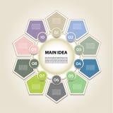 Infographic vektor Mall för diagram, graf, presentation och diagram Affärsidéen med 10 alternativ, särar, moment eller processen stock illustrationer