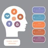 Infographic vektorbild, huvud av mannen, tänkande människa för begrepp, s Royaltyfri Fotografi