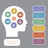 Infographic vektorbild, huvud av mannen, tänkande människa för begrepp, s Royaltyfria Bilder