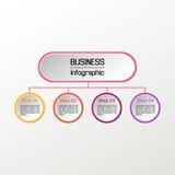 Infographic vektorcirkel Affären diagrams, presentationer och diagram Bakgrund Arkivfoton