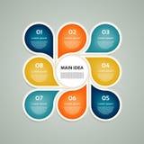 Infographic vektorcirkel Mall för cirkuleringsdiagram, graf, presentation och runt diagram Affärsidé med 8 alternativ, delar stock illustrationer