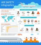 Infographic vektorillustration för flygsäkerhet stock illustrationer