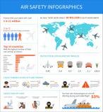 Infographic vektorillustration för flygsäkerhet royaltyfri illustrationer
