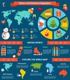 Infographic vinter och jul Arkivfoton