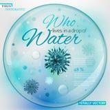 Infographic virus för 01 vatten vektor illustrationer