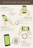 Infographic visualization of usability smartphone Stock Image