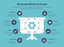 Infographic voor bedrijfs modelvisualisatiemalplaatje met presentatieraad en toestel als hoofdsymbool Royalty-vrije Stock Foto's