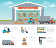 Infographic of warehouse load boxes and pallet. Stock Photo