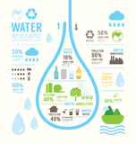 Infographic-Wasser eco Jahresbericht-Schablonendesign Konzept Lizenzfreie Stockbilder