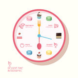 Infographic watch and bakery flat icons idea. Vector illustratio. N. eatting time concept. can be used for layout, banner and web design Royalty Free Illustration
