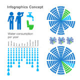 Infographic water consumption Royalty Free Stock Photography