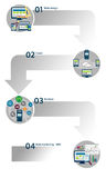 Infographic of web design workflow Stock Images