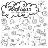 Infographic Webinar, symboler för online-utbildning som e-lär, rengöringsdukseminarium stock illustrationer