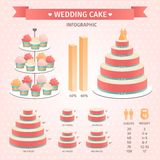 Infographic Wedding Cake Servings. Vector Royalty Free Stock Photo