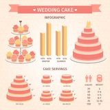 Infographic Wedding Cake Servings 2. Vector Royalty Free Stock Image