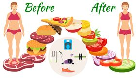 Infographic weight loss Stock Photos