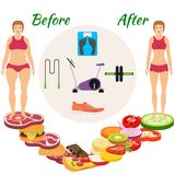 Infographic weight loss. The transition from the harmful food to healthy and sports activities Royalty Free Stock Image