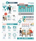 Infographic-Wirtschaftsjob-Schablonendesign Konzeptvektor Lizenzfreies Stockfoto