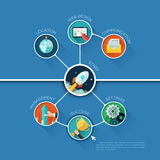 Infographic-Wirtschaftskreisform-Schablonendesign vektor abbildung