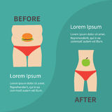 Before after infographic Woman fat and skinny figure red underwear. Healthy unhealthy food apple hamburger Flat design Royalty Free Stock Photography