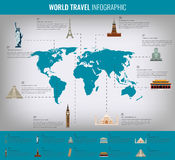 Infographic world landmarks on map. Vector Royalty Free Stock Images