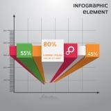 Infographic y carta Imagen de archivo libre de regalías