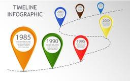 Infographic-Zeitachse Stockbild