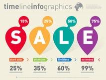 Infographic Zeitachse des Verkaufs mit Zeigern Zeitlinie von sozialem zehn Lizenzfreie Stockfotos