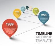 Infographic-Zeitachse-Schablone mit Zeigern auf einer Linie Stockbilder