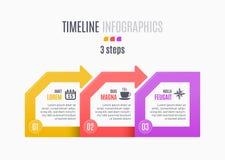 Infographic Zeitachse von drei Schritten, Darstellung, Bericht, Plan Stockbild