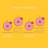 Infographicchronologie vier stap om cirkeldoel Numers malplaatje Vlak Ontwerp Gele achtergrond Stock Foto's