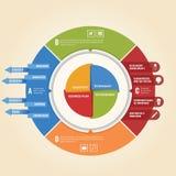 Infographiccirkel Stock Foto's