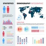 Infographicconceptontwerp van mensenbevolking Demografische vectorillustraties met economische grafieken en grafieken en vector illustratie