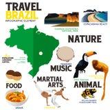 Infographicelementen voor het Reizen naar Brazilië Stock Fotografie