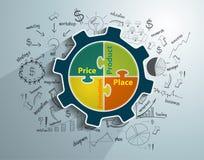 Infographicmalplaatje met 4P marketing mengelingsmodel Stock Afbeelding