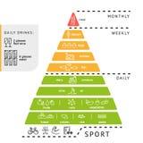 Infographics健康饮食 向量例证