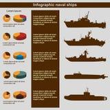 Infographics军舰,平的设计,元素 皇族释放例证