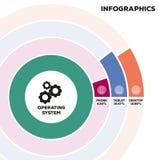 Infographics操作系统不同的设备 免版税库存图片