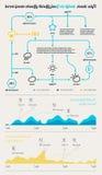 Infographics的要素与按钮和菜单的 图库摄影