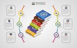 Infographics设计模板 企业书 五颜六色的圈子wi 库存照片
