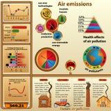 Infographics über die Luftverschmutzung im Stil steampunk h Stockfotografie
