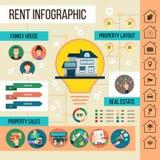 Infographics ακίνητων περιουσιών Στοκ Εικόνα