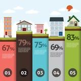 Infographics απεικόνισης πόλεων bannner αναδρομικό Στοκ φωτογραφίες με δικαίωμα ελεύθερης χρήσης