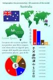 Infographics για την παρουσίαση Όλες οι χώρες του κόσμου Αυστραλοί διανυσματική απεικόνιση