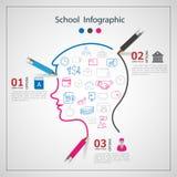 Infographics δημιουργικό με το σχέδιο Στοκ εικόνες με δικαίωμα ελεύθερης χρήσης